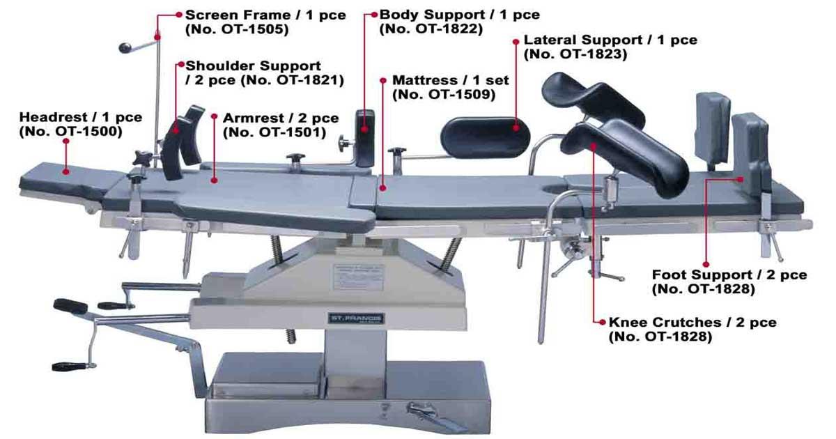 7 accesorios indispensables en la mesa quirúrgica