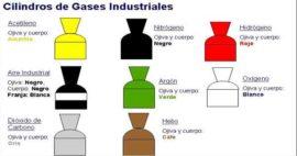 Colores Cilindros de Gas